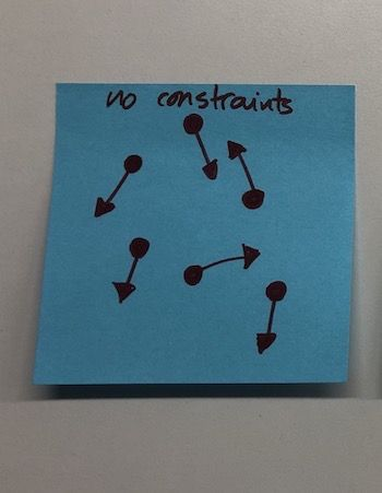 People or teams within a constraint-free environment